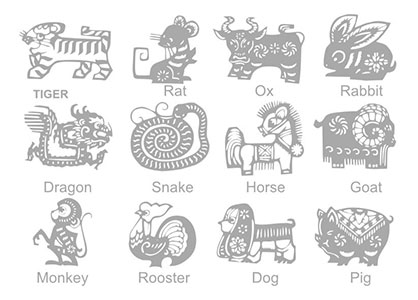 engraved chinese zodiac animal sign